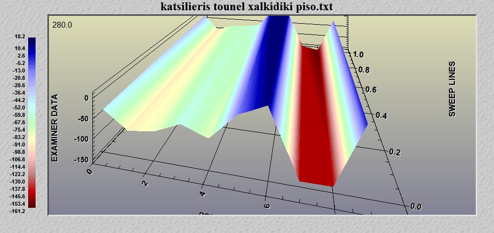 geo examiner find tunnel 7 meters 3d